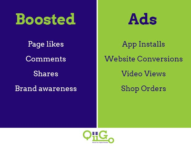 Boost for likes and brand awareness, but use Ads for conversions and shopping orders